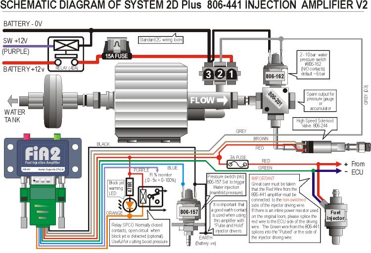 Rotorsports Water Injection Aquamist